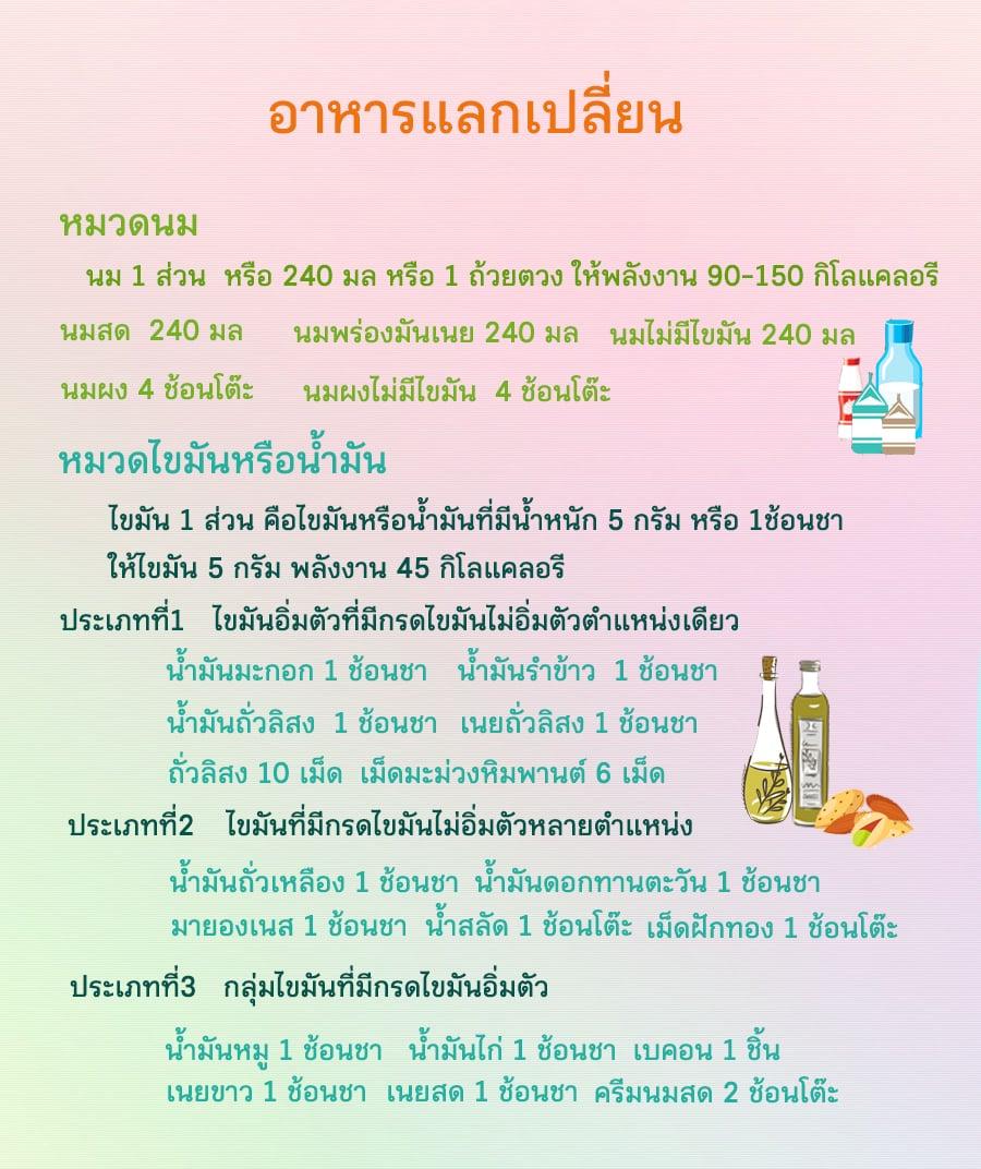 รู้อาหารแลกเปลี่ยน ดีต่อใจได้สุขภาพดี thaihealth