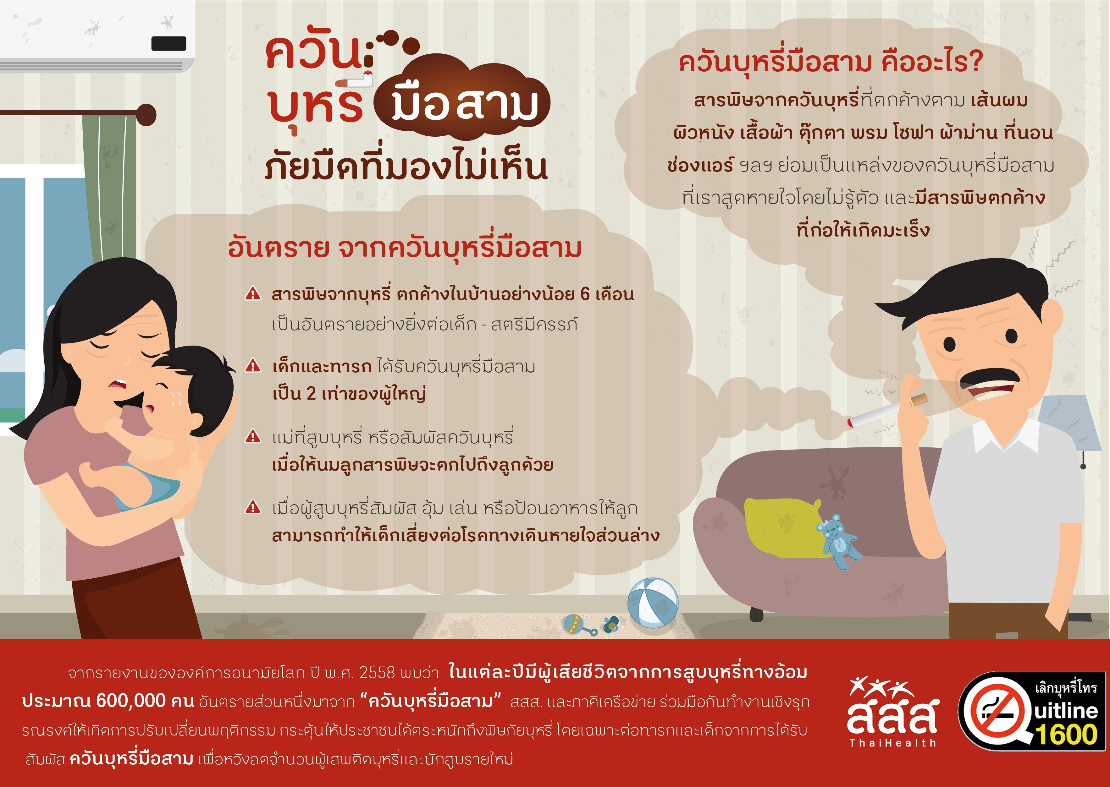 บุหรี่มือสาม ภัยมืดที่มองไม่เห็น thaihealth