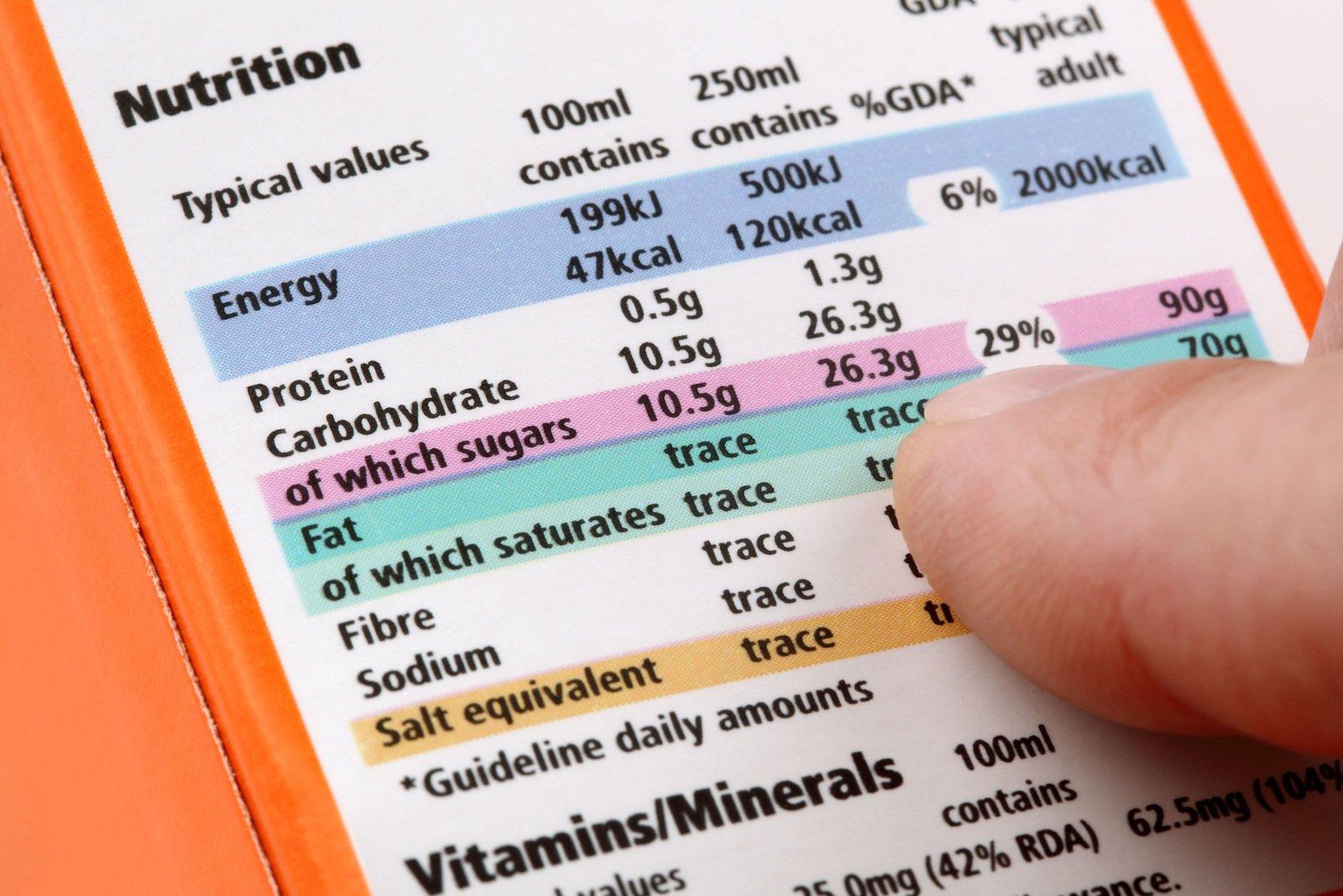 มาอ่านฉลากโภชนาการกันเถอะ thaihealth