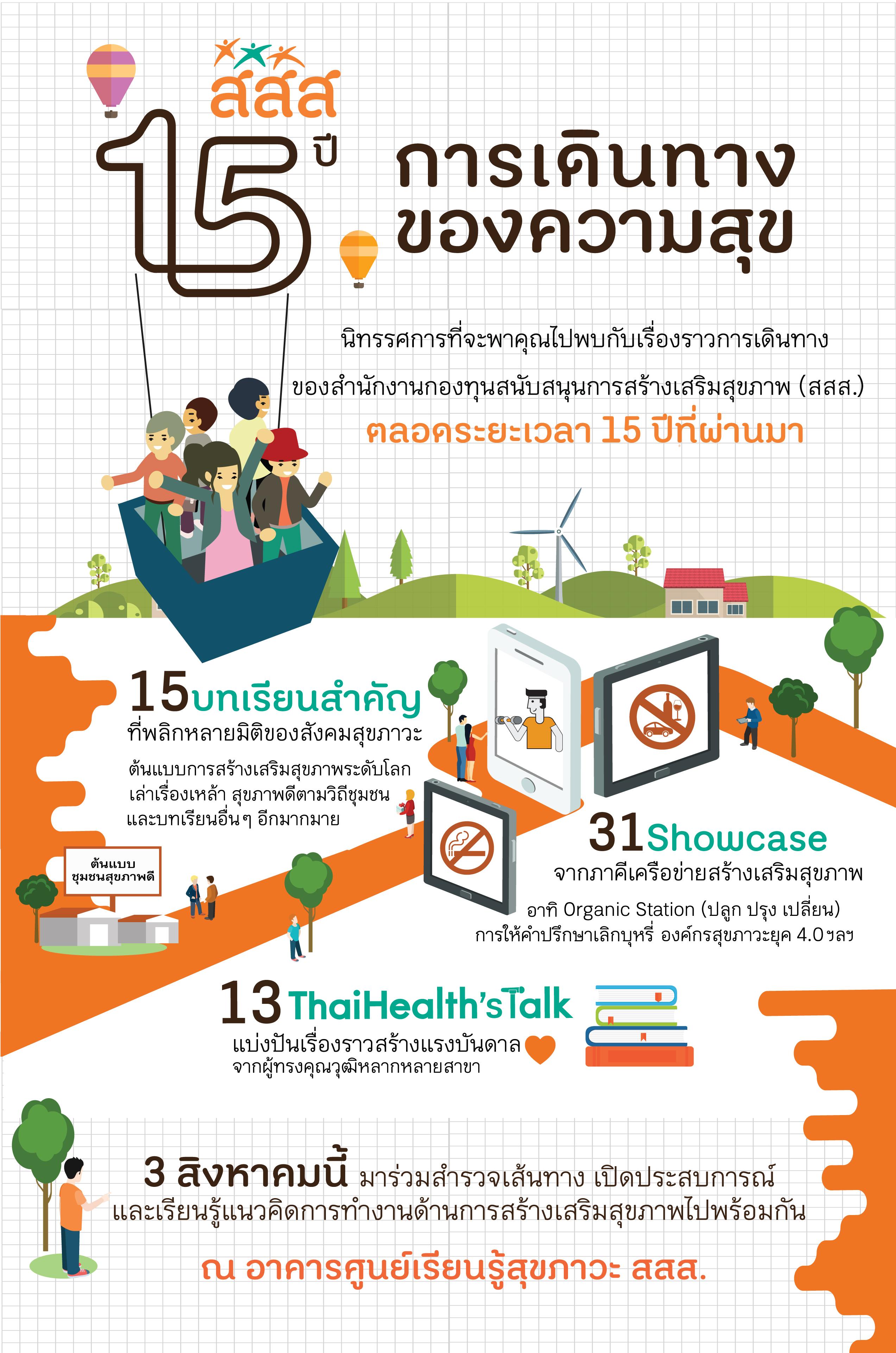 15  ปี สสส. การเดินทางของความสุข thaihealth