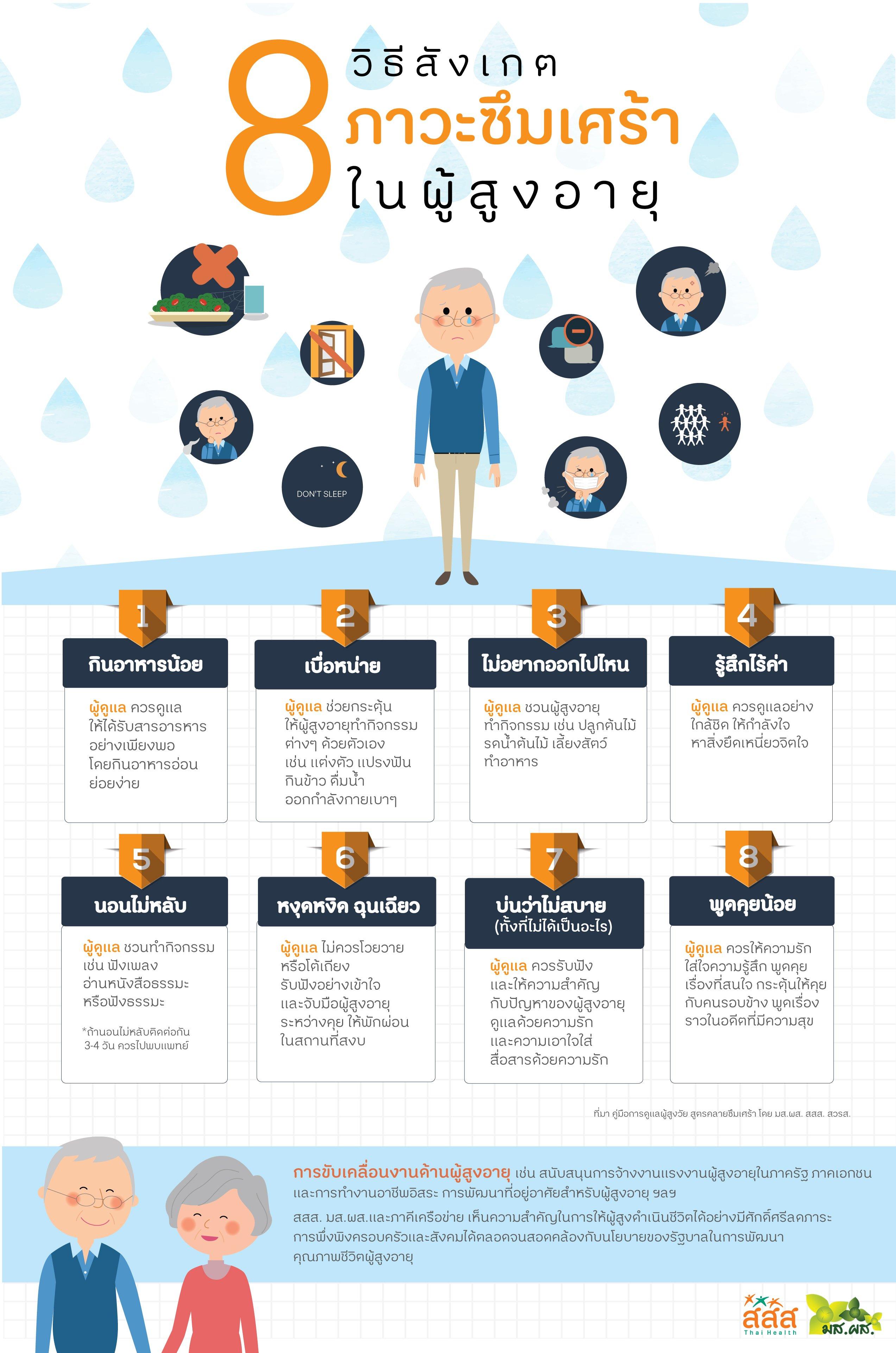 """สังเกตอย่างไร เมื่อผู้สูงวัยมี """"ภาวะซึมเศร้า"""" thaihealth"""