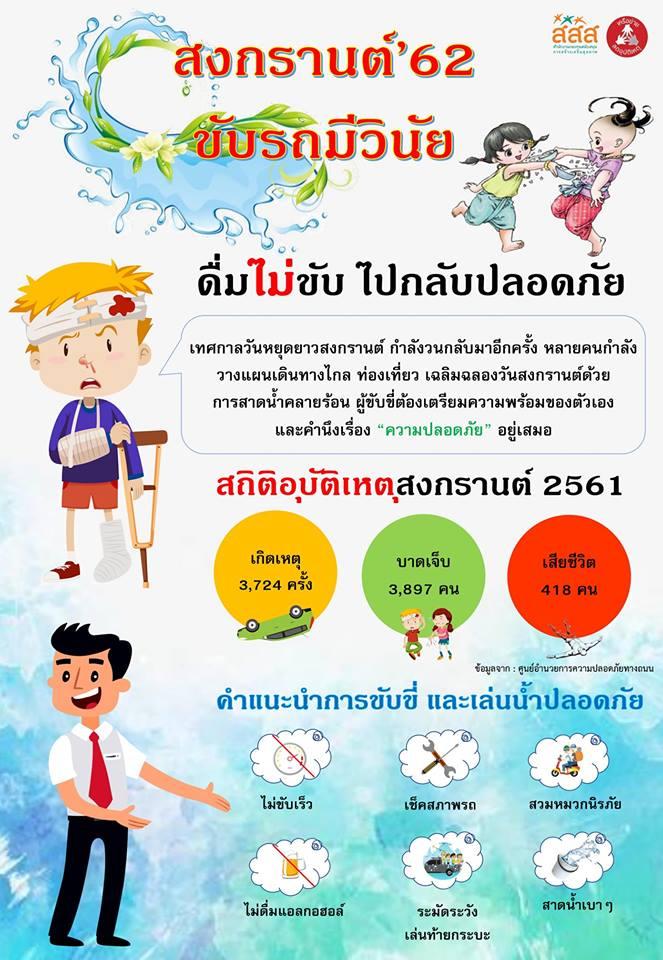 แนวทางขับขี่ปลอดภัยทุกเทศกาล thaihealth