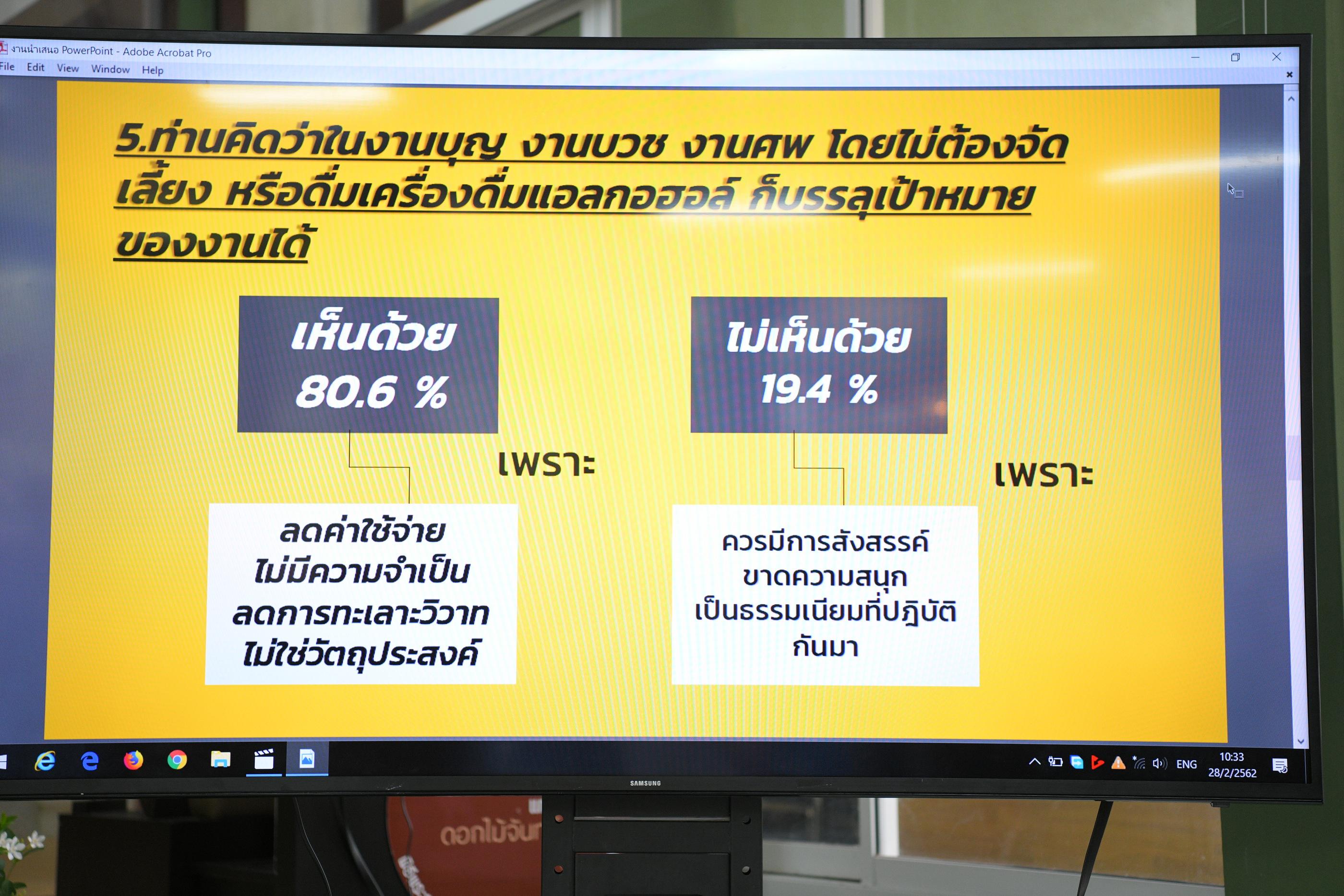 ถอนน้ำเมาจากงานบุญ thaihealth