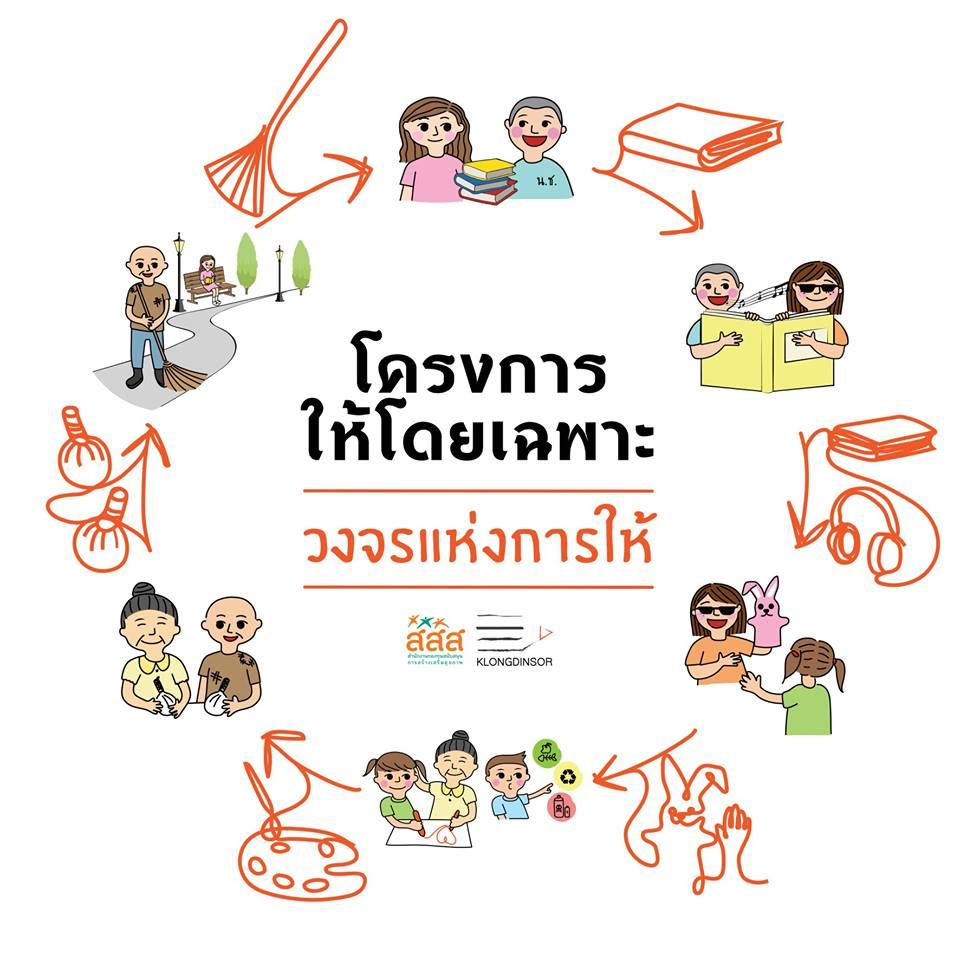โครงการ `ให้โดยเฉพาะ` ส่งต่อการให้สู่สังคม thaihealth