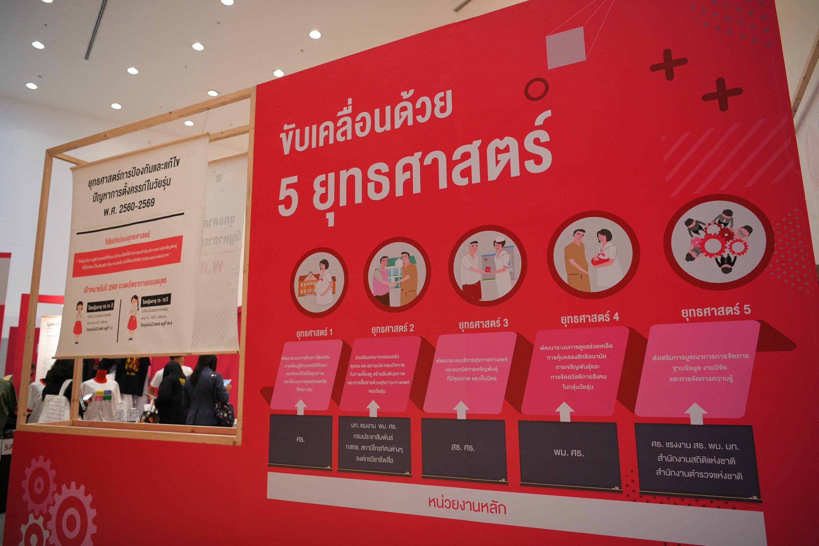เด็กท้องต้องได้เรียน thaihealth
