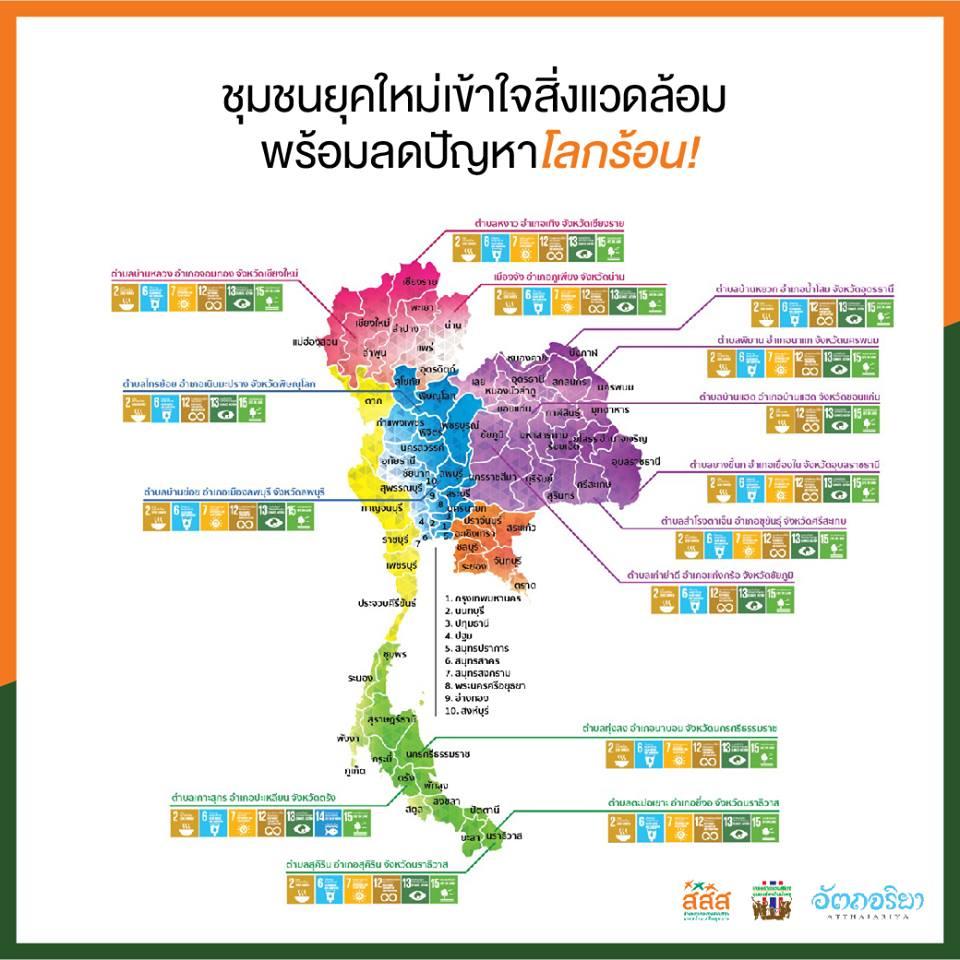 ชุมชนยุคใหม่เข้าใจสิ่งแวดล้อม-ลดโลกร้อน thaihealth