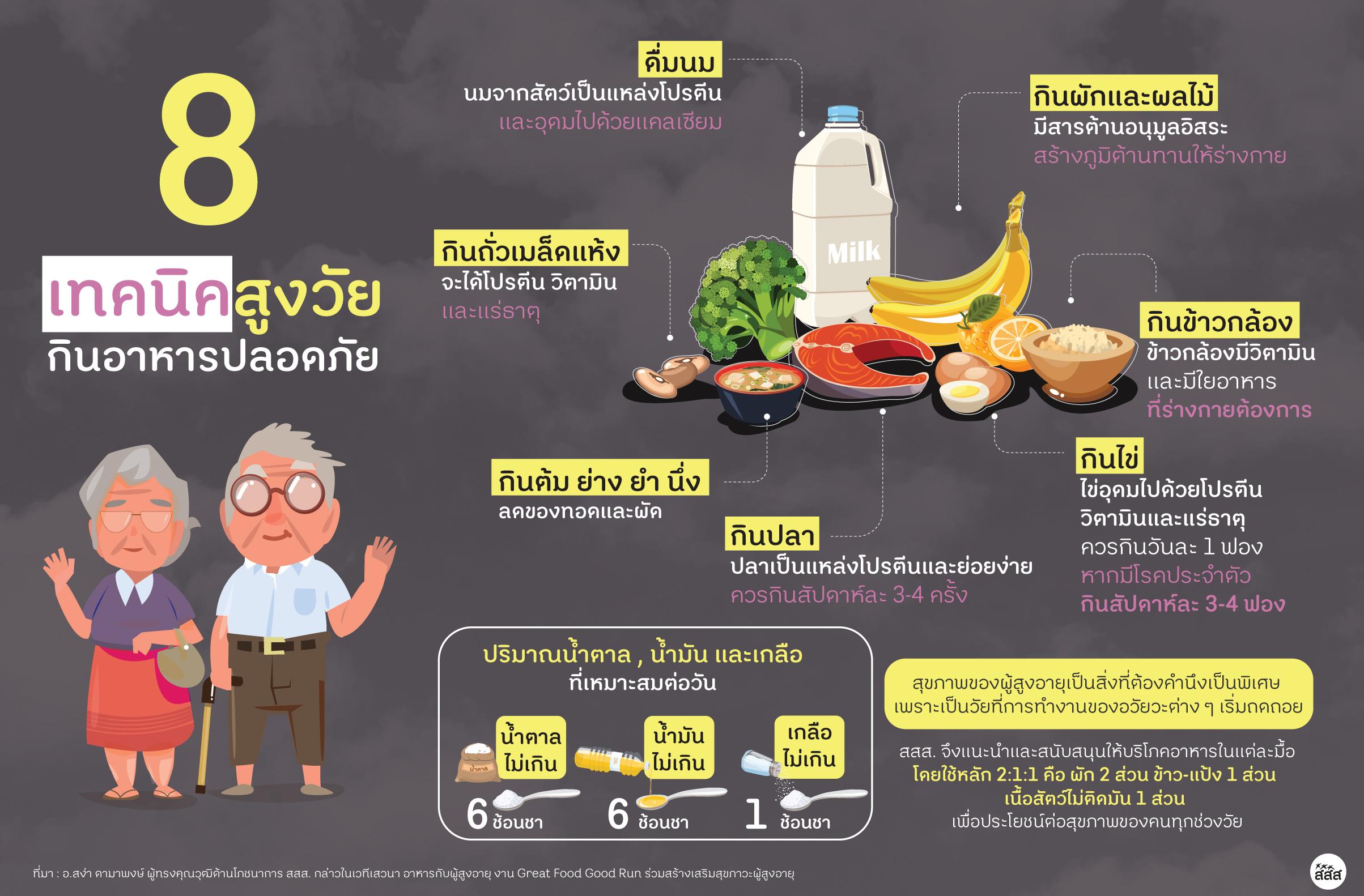 8 เทคนิคสูงวัย กินอาหารปลอดภัย thaihealth