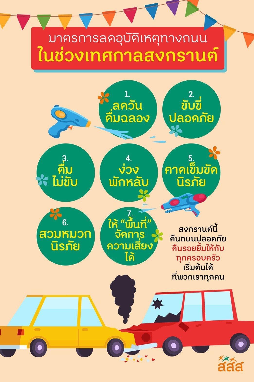 มาตรการลดอุบัติเหตุทางถนนในช่วงเทศกาลสงกรานต์ thaihealth