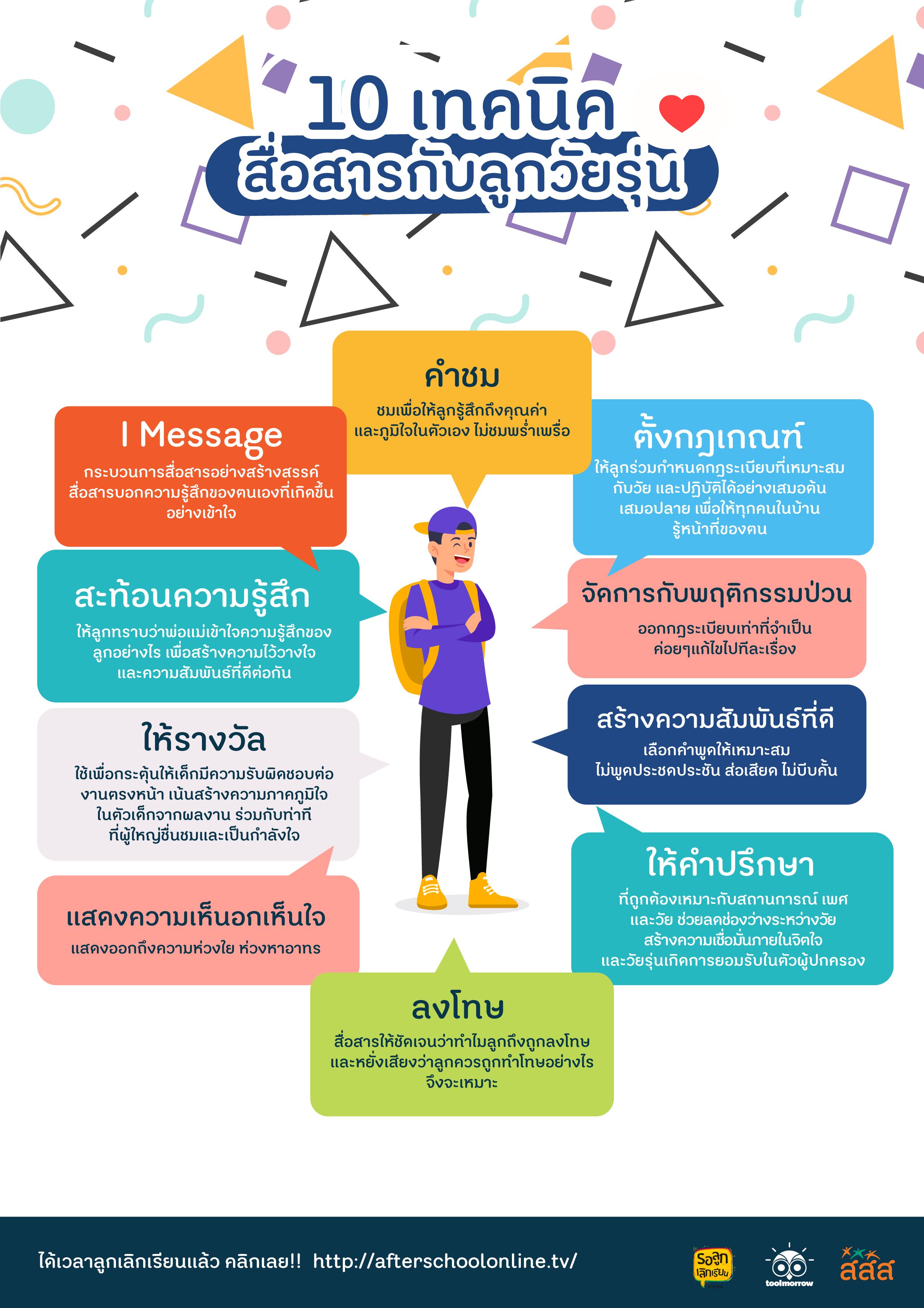 10 เทคนิคสื่อสารกับลูกวัยรุ่น thaihealth