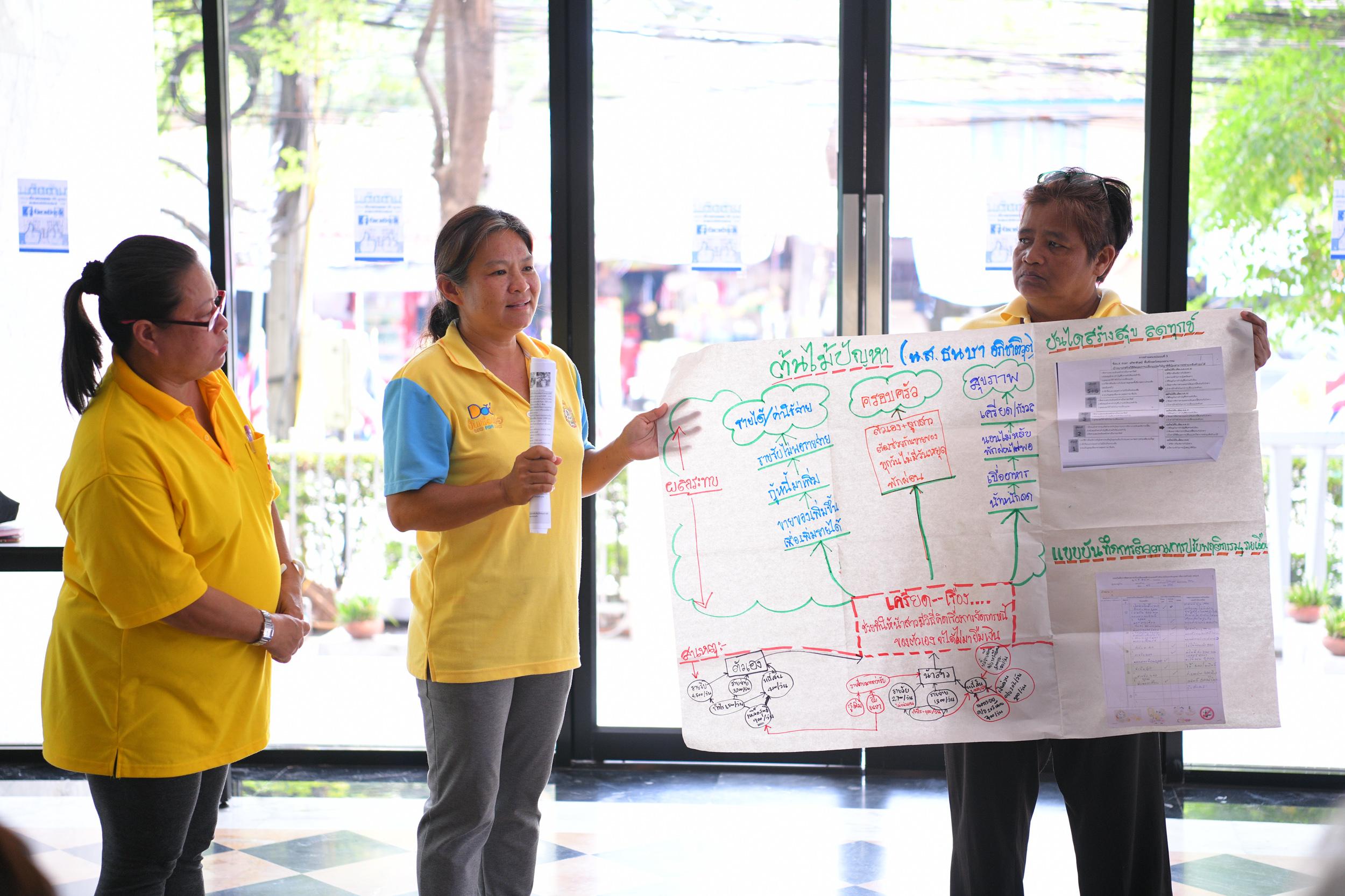 """""""สร้างสุข ลดทุกข์"""" เสริมสุขภาพจิตเพื่อนแรงงานนอกระบบ thaihealth"""
