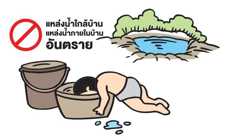 7 อุบัติเหตุใกล้ตัวลูกน้อย ที่ต้องระวัง thaihealth