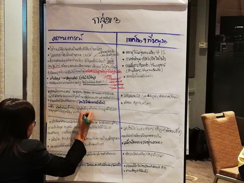 เวทีสานใจ สานพลังภาคี สนับสนุนปฏิรูปชุมชนเข้มแข็ง ครั้งที่ 2 thaihealth