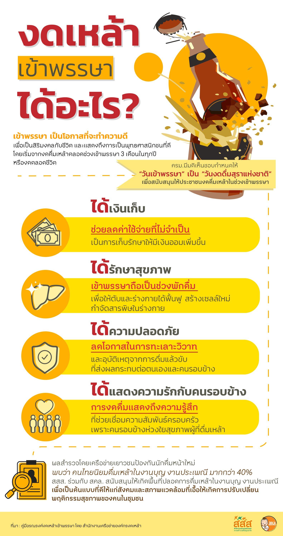 สสส.-สคล. ชวนคนไทยงดเหล้าเข้าพรรษา ปี 2562  thaihealth