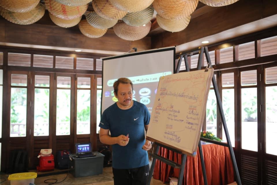 พัฒนาศักยภาพทีมงานเพื่อเสริมสุขภาวะเด็ก-เยาวชน จ. อุบลราชธานี thaihealth