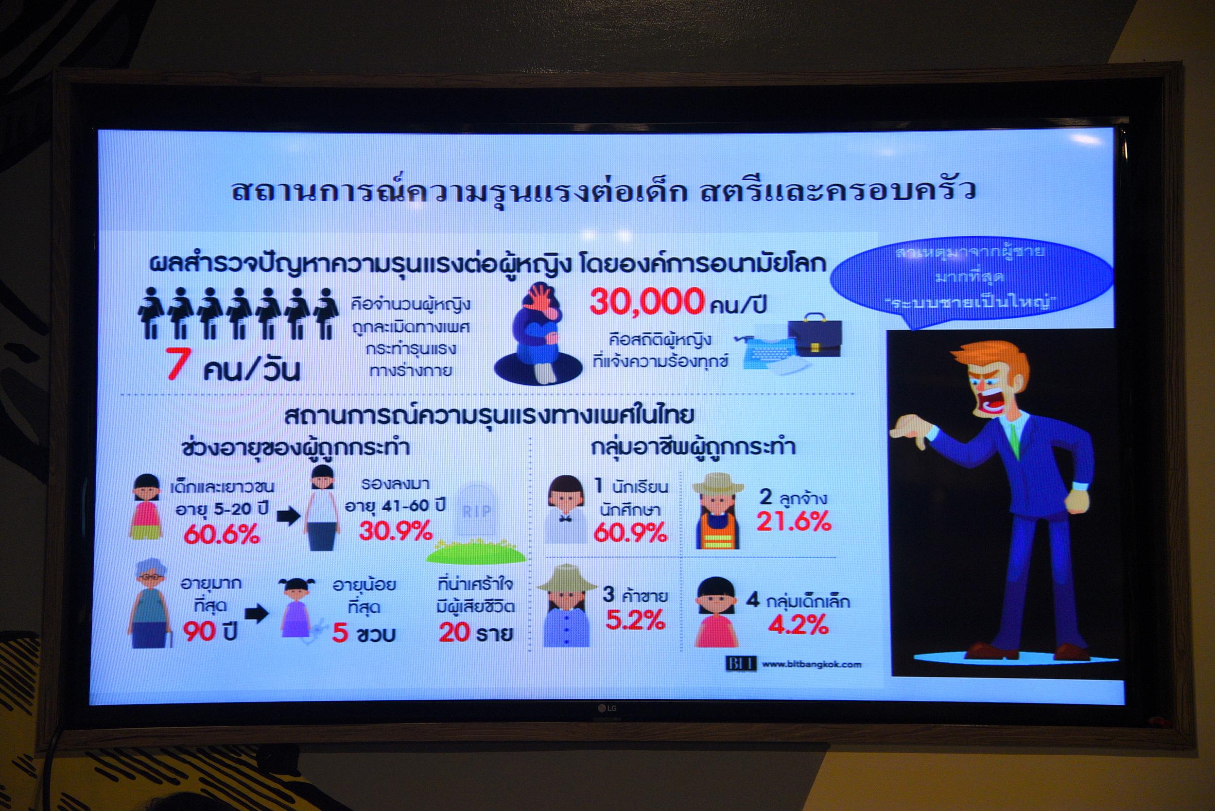 ระบบคิดความเป็นเจ้าของ แฟน-ผัว-เมีย ต้นเหตุนำไปสู่ความรุนแรง thaihealth