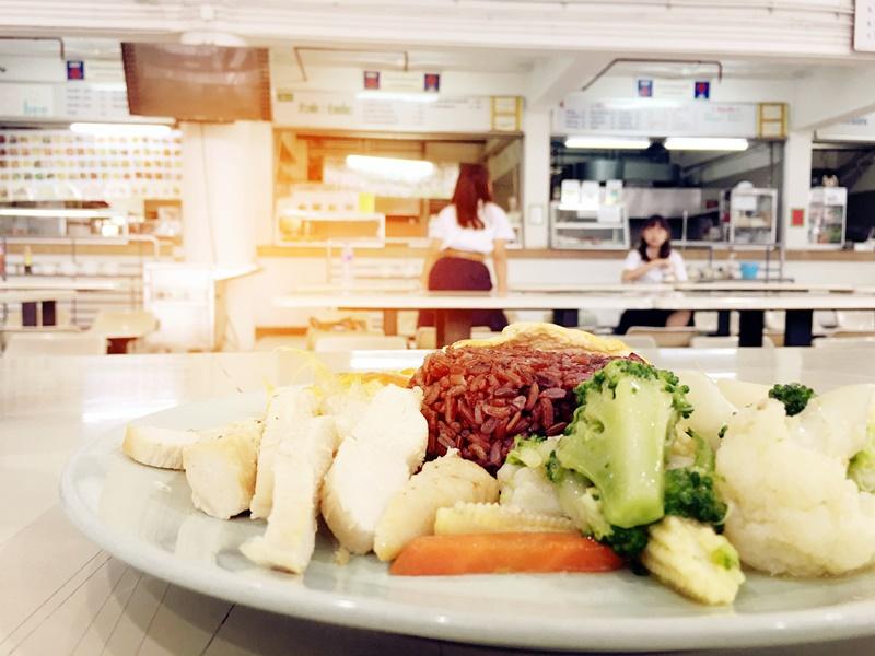โรงอาหารคุณภาพสะอาด ปลอดภัย ตามเกณฑ์ Green Canteen thaihealth