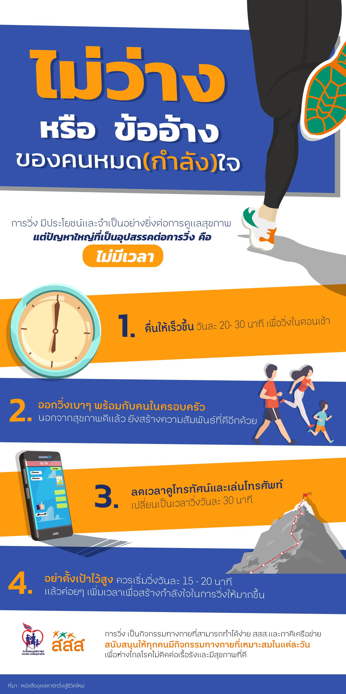 ไม่ว่างหรือข้ออ้างขอคนหมด(กำลัง)ใจ thaihealth