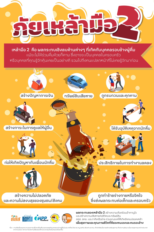 ภัยเหล้ามือสอง thaihealth