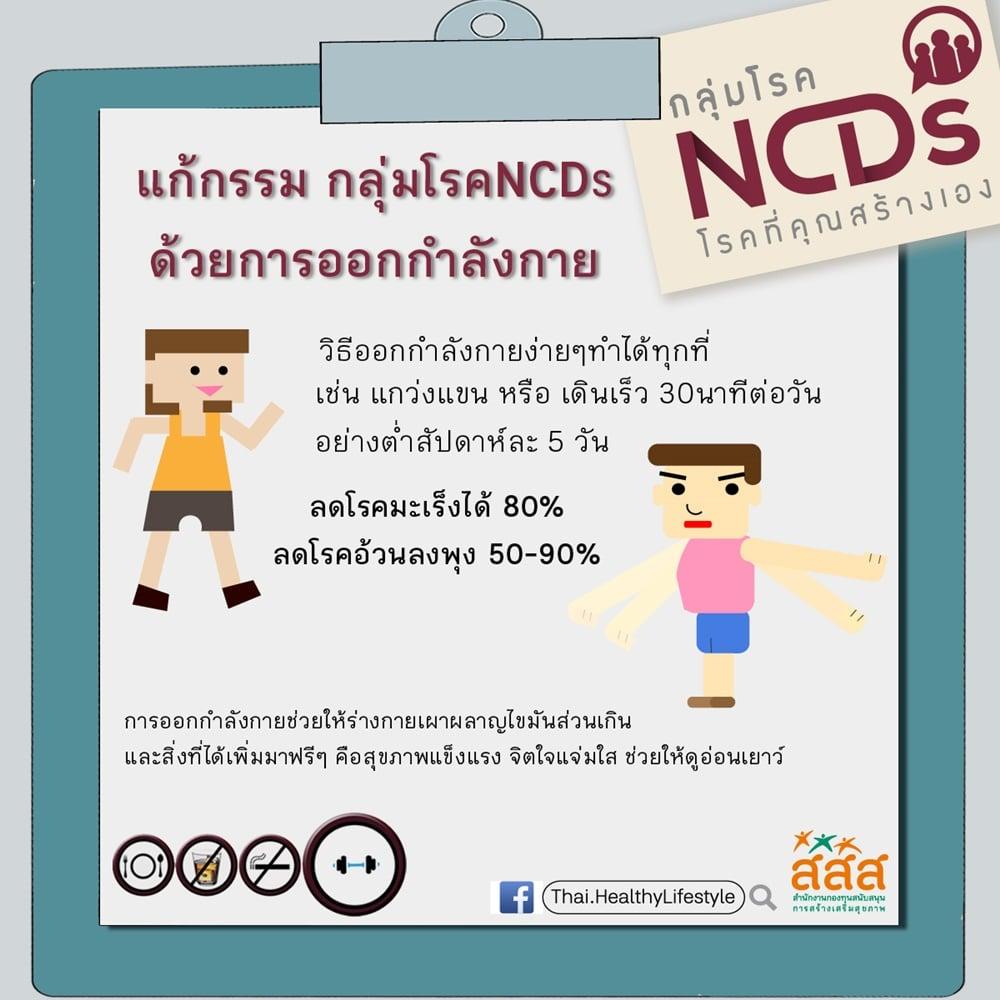 เด็กเป็นเบาหวานได้จริงหรือ ? thaihealth