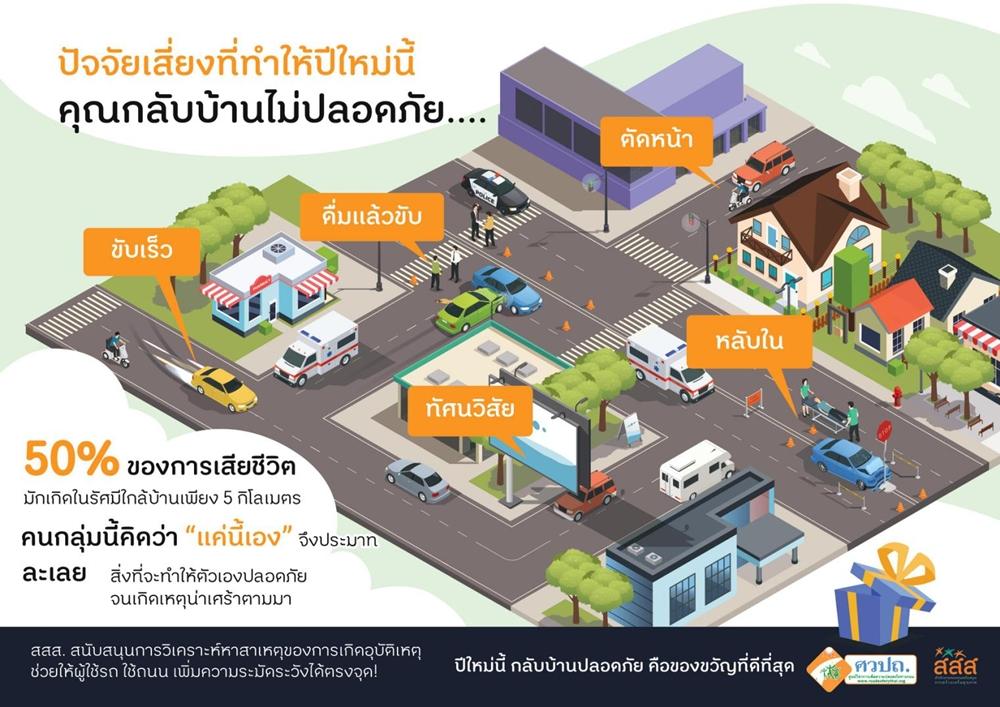 ปัจจัยเสี่ยงที่ทำให้ปีใหม่นี้ คุณกลับบ้านไม่ปลอดภัย thaihealth