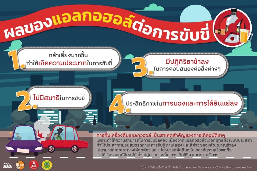 ผลของแอลกอฮอล์ต่อการขับขี่ thaihealth