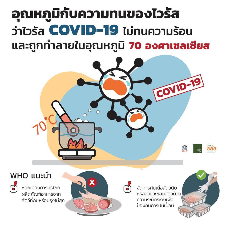 สสส.เผยแพร่ #ไทยรู้สู้โควิด ยืนหยัดสนับสนุน สธ. thaihealth