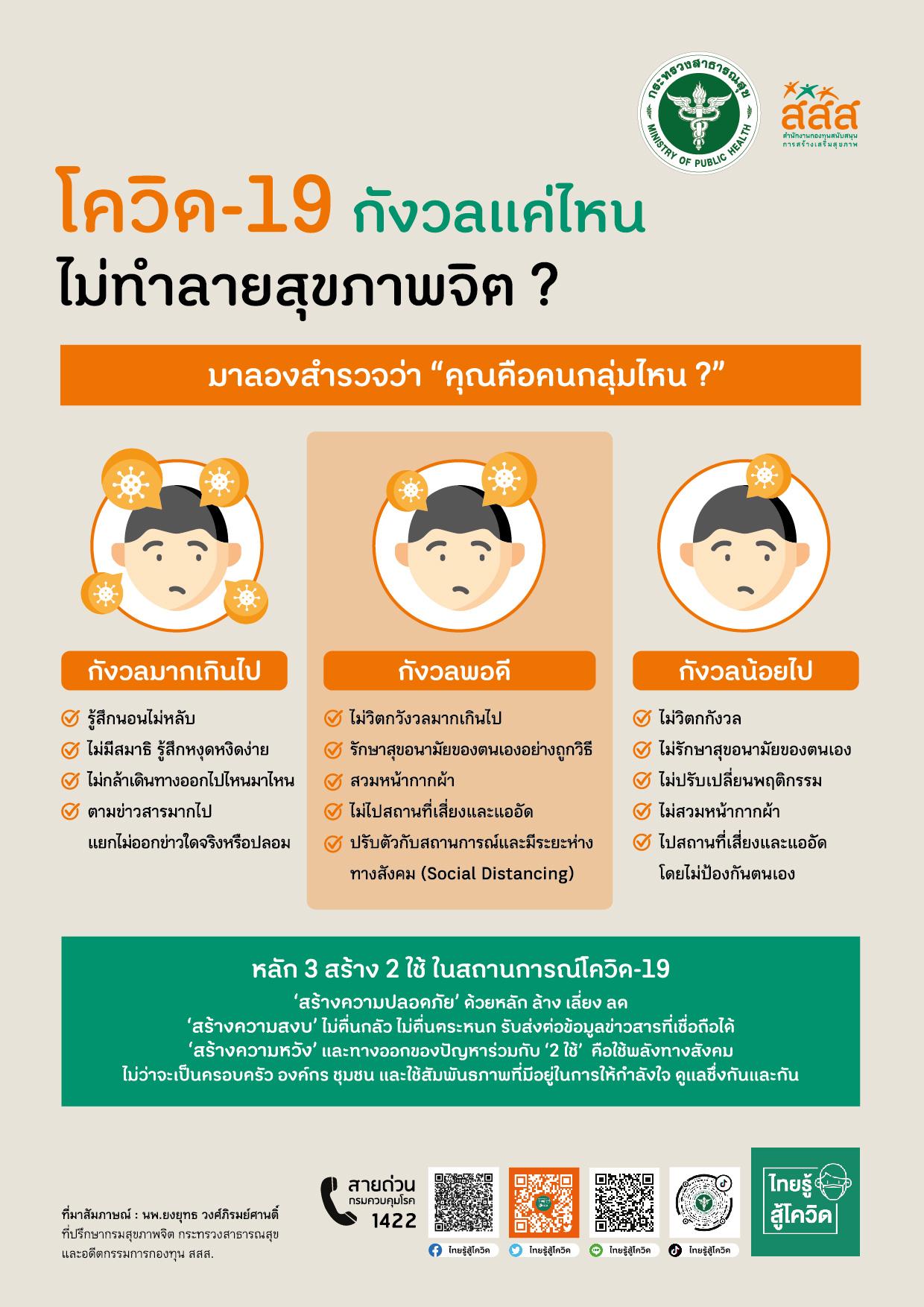 โควิด-19 กังวลแค่ไหน..ไม่ทำลายสุขภาพจิต ? thaihealth