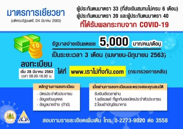 ประกันสังคมคุ้มครองผลกระทบโควิด-19 thaihealth