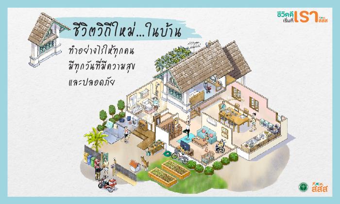 สื่อชิ้นใหม่ สสส. สนับสนุนทุกบ้านให้มีสุขภาพดีด้วยชีวิตวิถีใหม่ thaihealth
