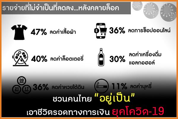 """ชวนคนไทย """"อยู่เป็น"""" เอาชีวิตรอดทางการเงิน ยุคโควิด-19  thaihealth"""