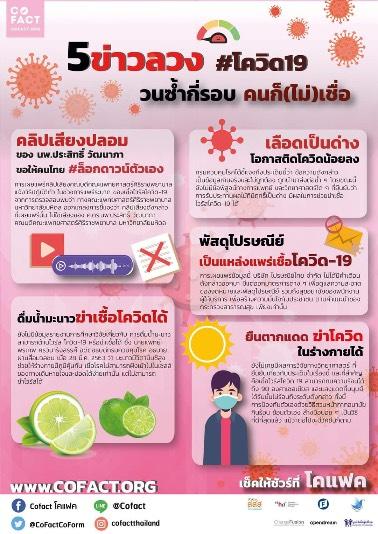 สสส.ปลื้มครบ 1 ปีนวัตกรรมโคแฟค ป้องกันข่าวลวง thaihealth