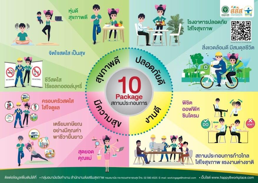 ชู 4 นวัตกรรม ยกระดับสุขภาพคนทำงาน สร้างองค์กรสุขภาวะต้นแบบ thaihealth