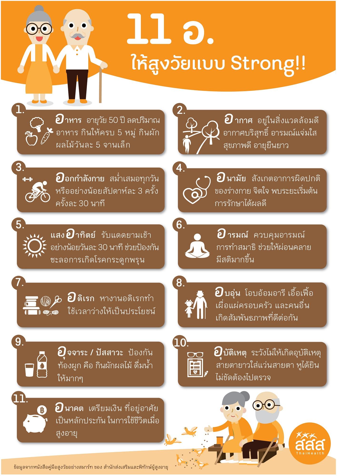 11 อ. ให้สูงวัยแบบ Strong thaihealth